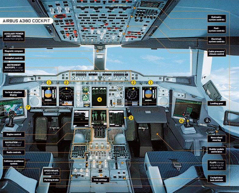 The Most Advanced Flight Deck