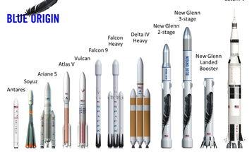 Jeff Bezos's New Rocket Will Be Bigger Than Elon Musk's
