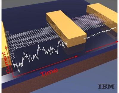 IBM Demonstrates 100GHz Graphene-Based Transistors