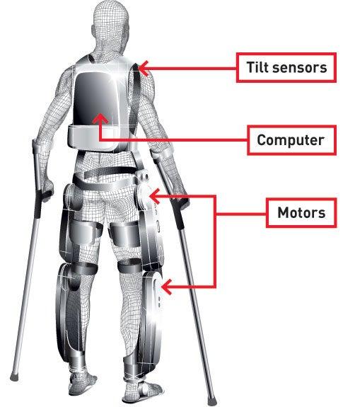 Invention Awards: Robo-Legs
