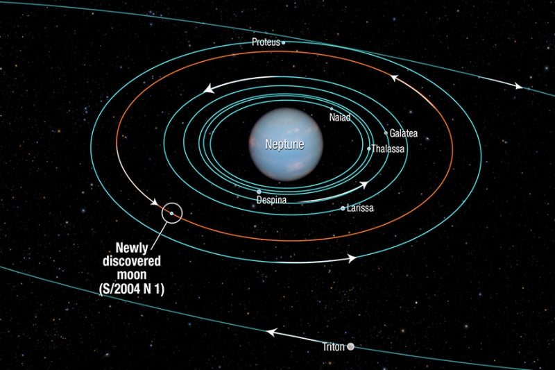 Neptune Has A New Moon. What Will We Call It?