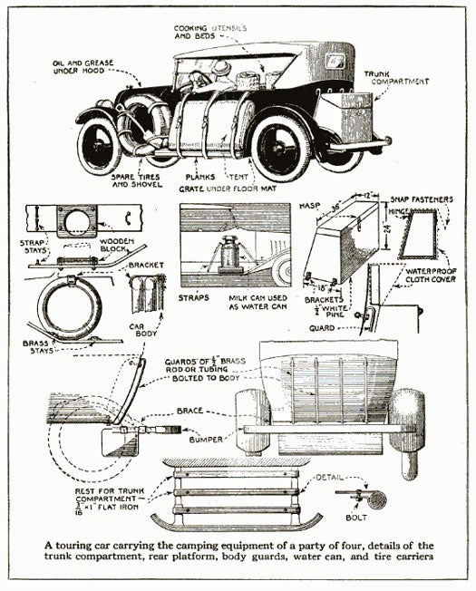 Camping Equipment: July 1923