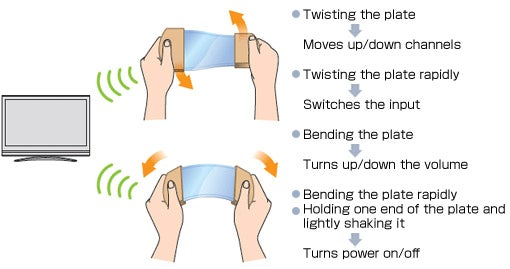 Piezoelectric Remote Control Changes Channels When You Bend It