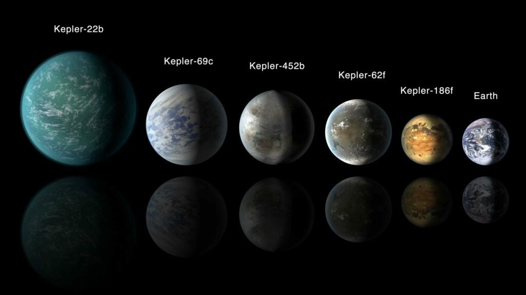 earth-sized planets