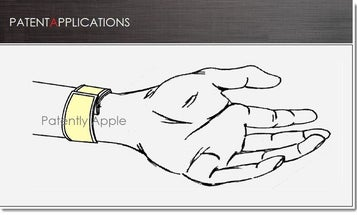 Apple Files For Patent On Snap-Band Watch Thing
