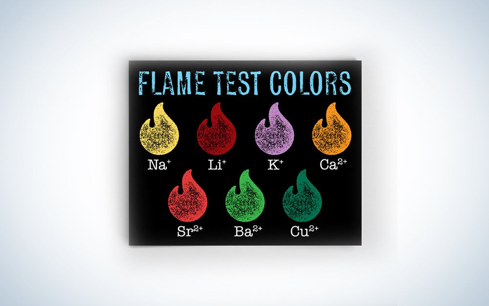 """Flame"