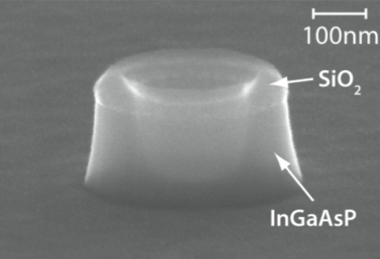 Tiniest Telecommunications Laser Ever Made, 200 Nanometers Wide