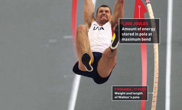 How it Works: The Pole Vault