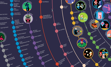 A Galactic Spiral Of Early Nintendo Games [Infographic]