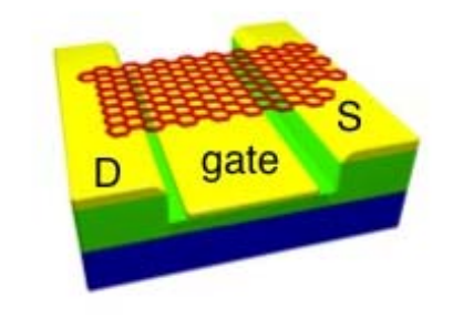 In The Tiniest Receiver Ever, Graphene Can Directly Detect Radio Signals