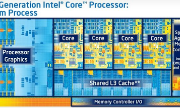 Intel's New Ivy Bridge CPUs Will Give Your Next Laptop Legit Gaming Power