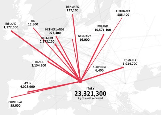 A Look Inside The European Horse Meat Trade [Infographic]