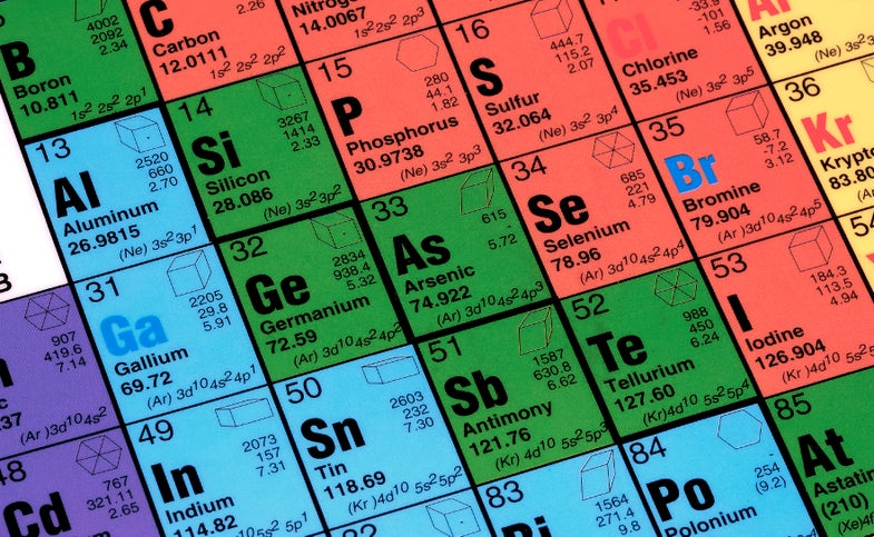The Periodic Table: Older Than It's Ever Been