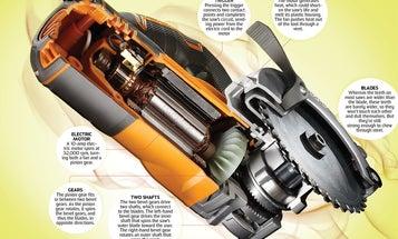 How It Works: Dual-Blade Buzz Saw