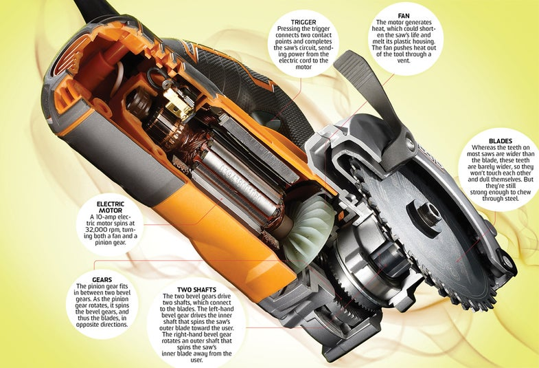 how-it-works illustration of a Dual-Blade Buzz Saw