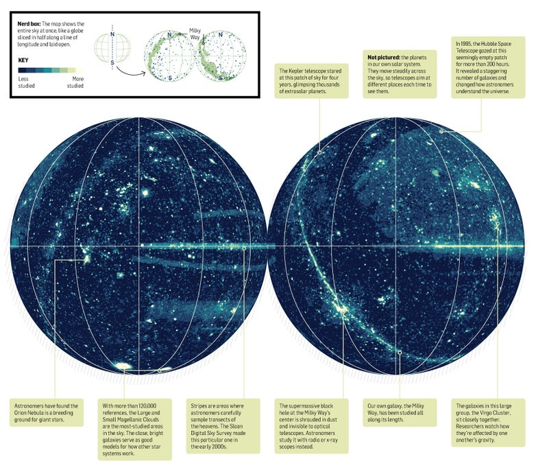 The Most Intriguing Stars In The Universe [Infographic]