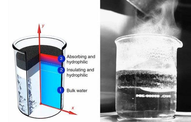 Solar Sponge Efficiently Makes Steam