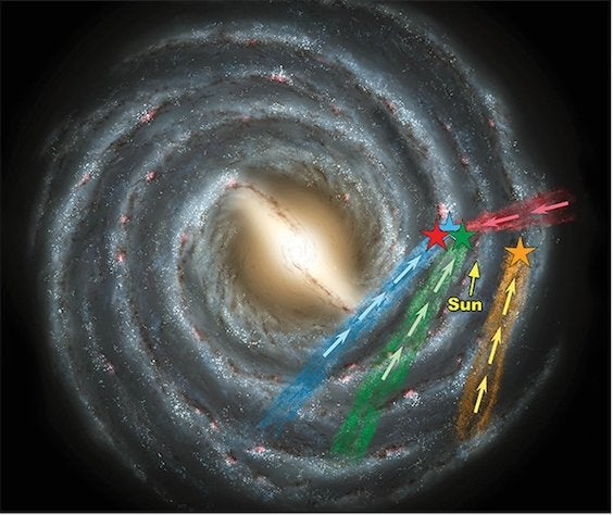 Why Are These Stars Fleeing The Milky Way?