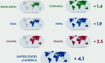 Daily Infographic: If Everyone Lived Like An American, How Many Earths Would We Need?