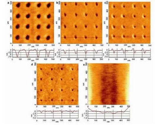 New Material Brings IBM's Super-High-Density Memory Closer to Market