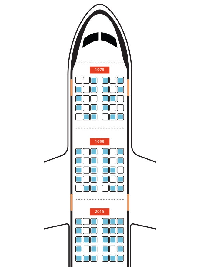 airplane elbow room