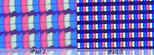 The New iPad's Screen, Under a Microscope