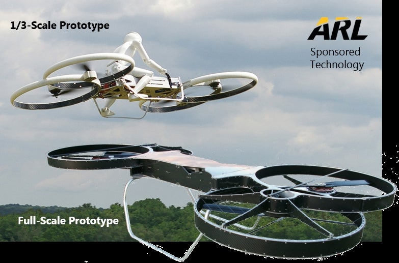 Yup, The Army Is Working On A Hoverbike