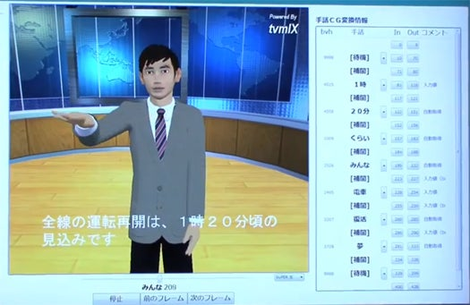 Video: An Automatic Text-To-Sign-Language Translation System