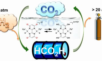 Catalyst Helps Store Hydrogen In Liquid Form for Simple, Safe Future Fuel Use