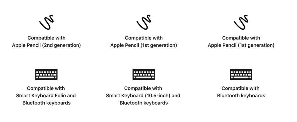 Apple compatibility chart.