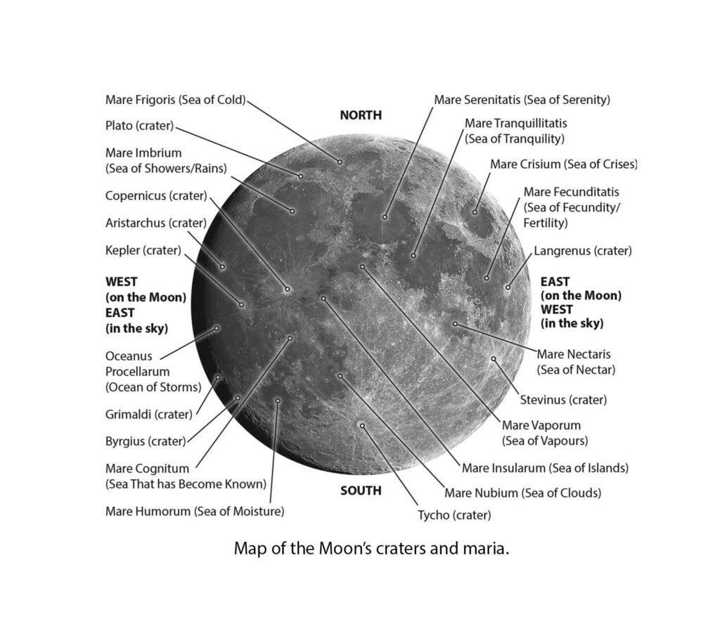Seas and craters moon Book of the Moon