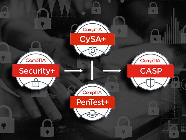Become a certified cybersecurity expert with 91 hours of CompTIA training