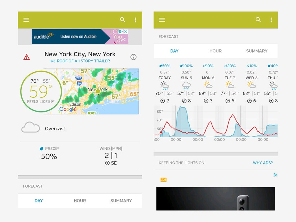 Weather Underground's forecast interface, which makes it one of the top weather apps.
