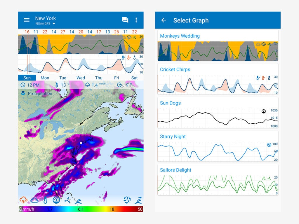 Flowx's graphics and data visualizations make it the best app for weather visuals.