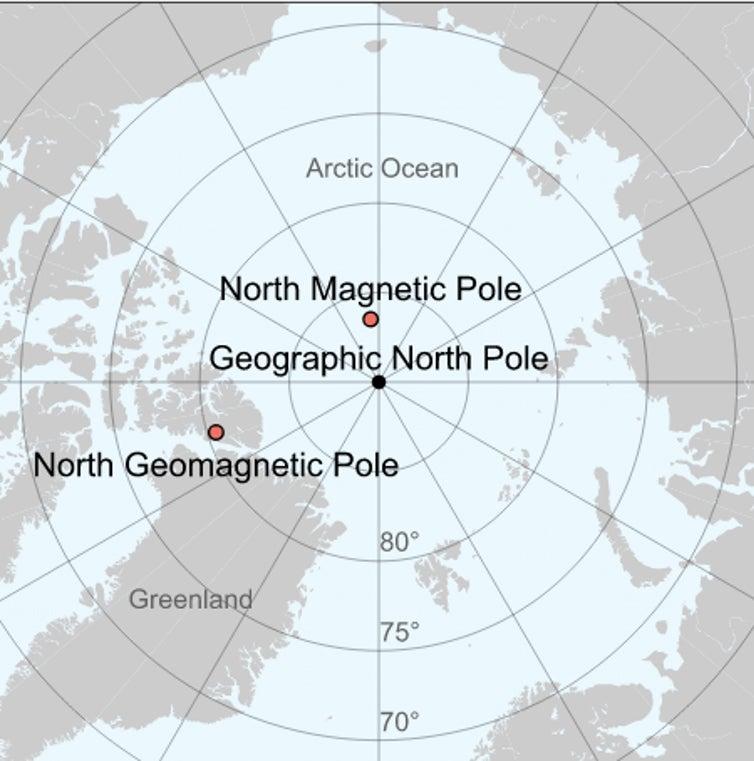 Magnetic versus geomagnetic North poles