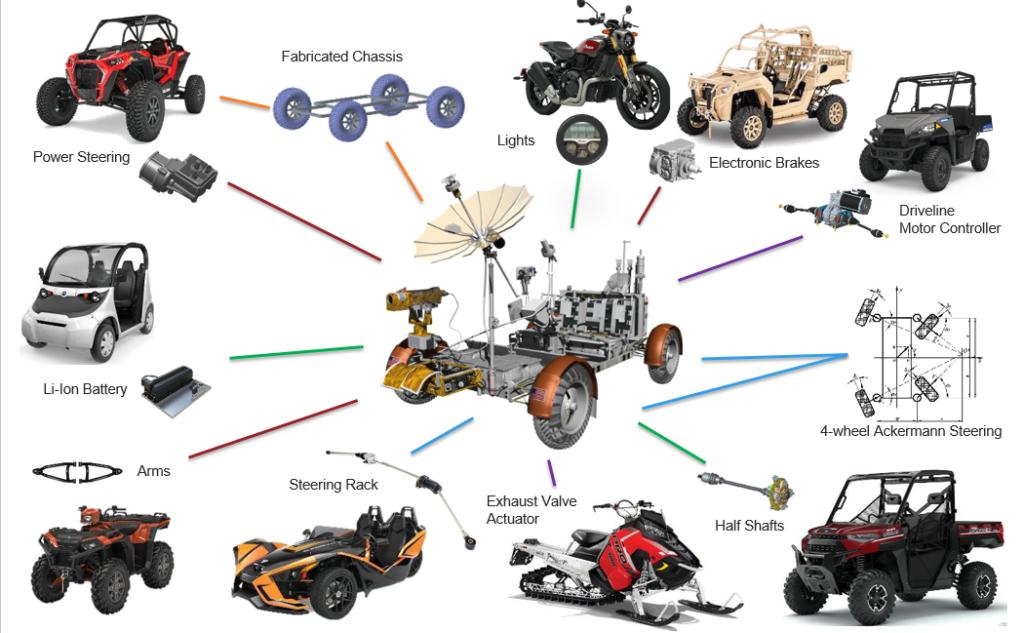 Polaris lunar rover parts