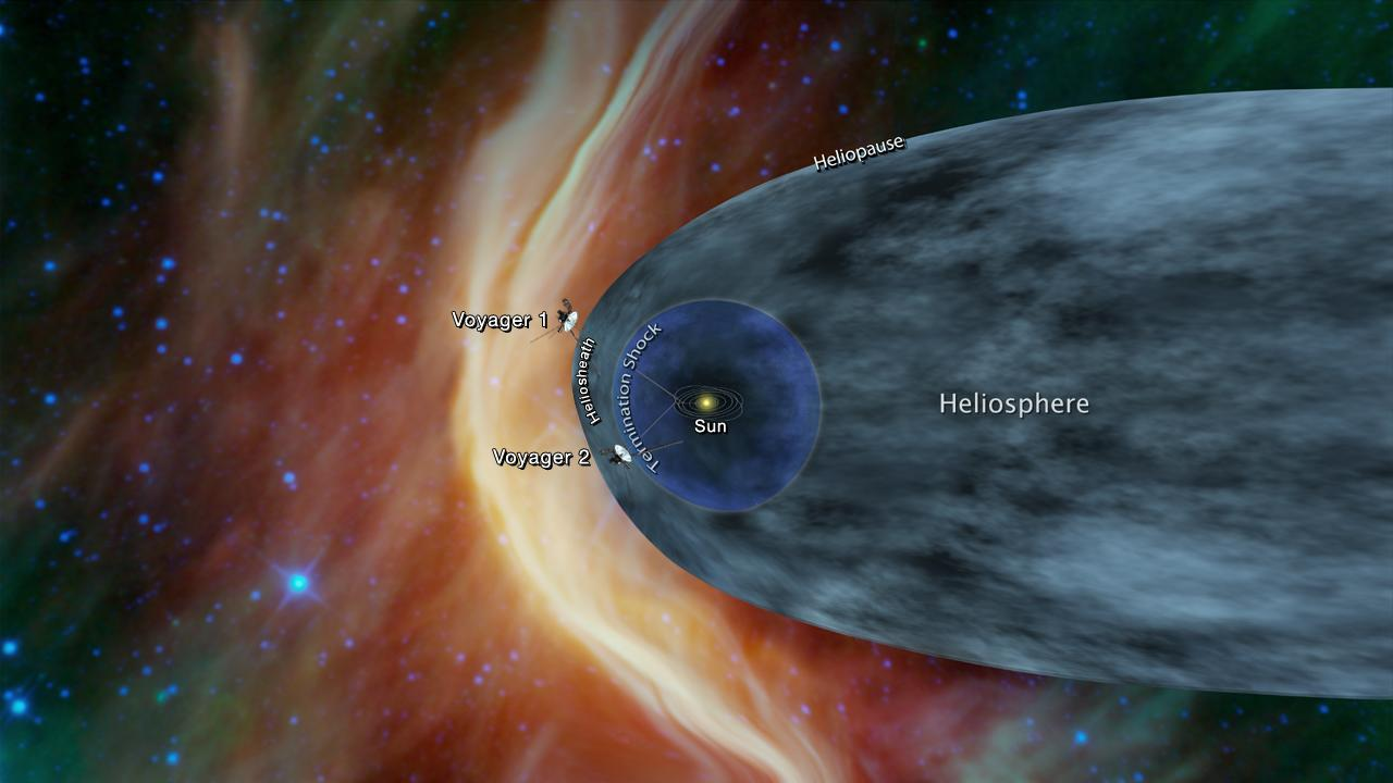 An illustration of the voyager spacecraft leaving the heliosphere