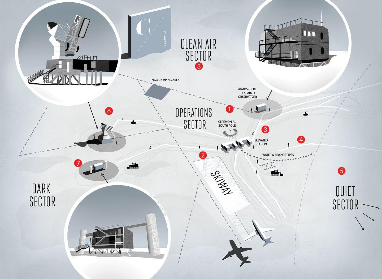 South Pole Science Lab