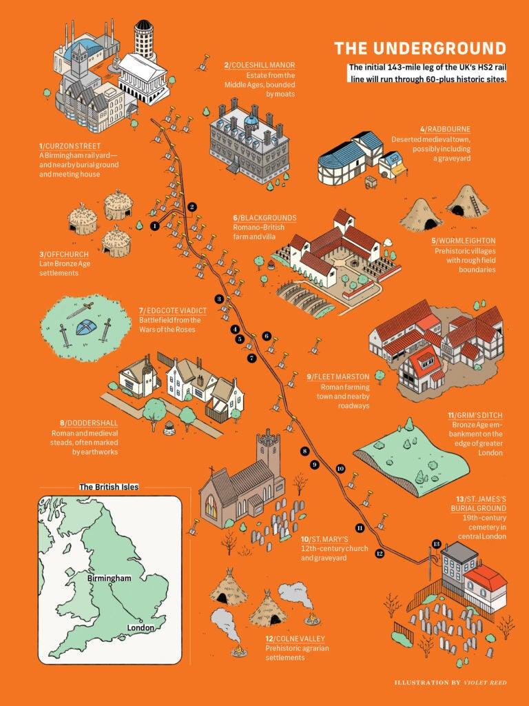 UK construction dig sites