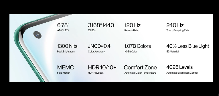OnePlus Pro 8 Pro spec sheet
