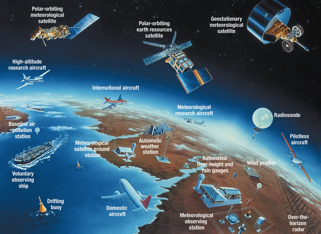 Global Observing System