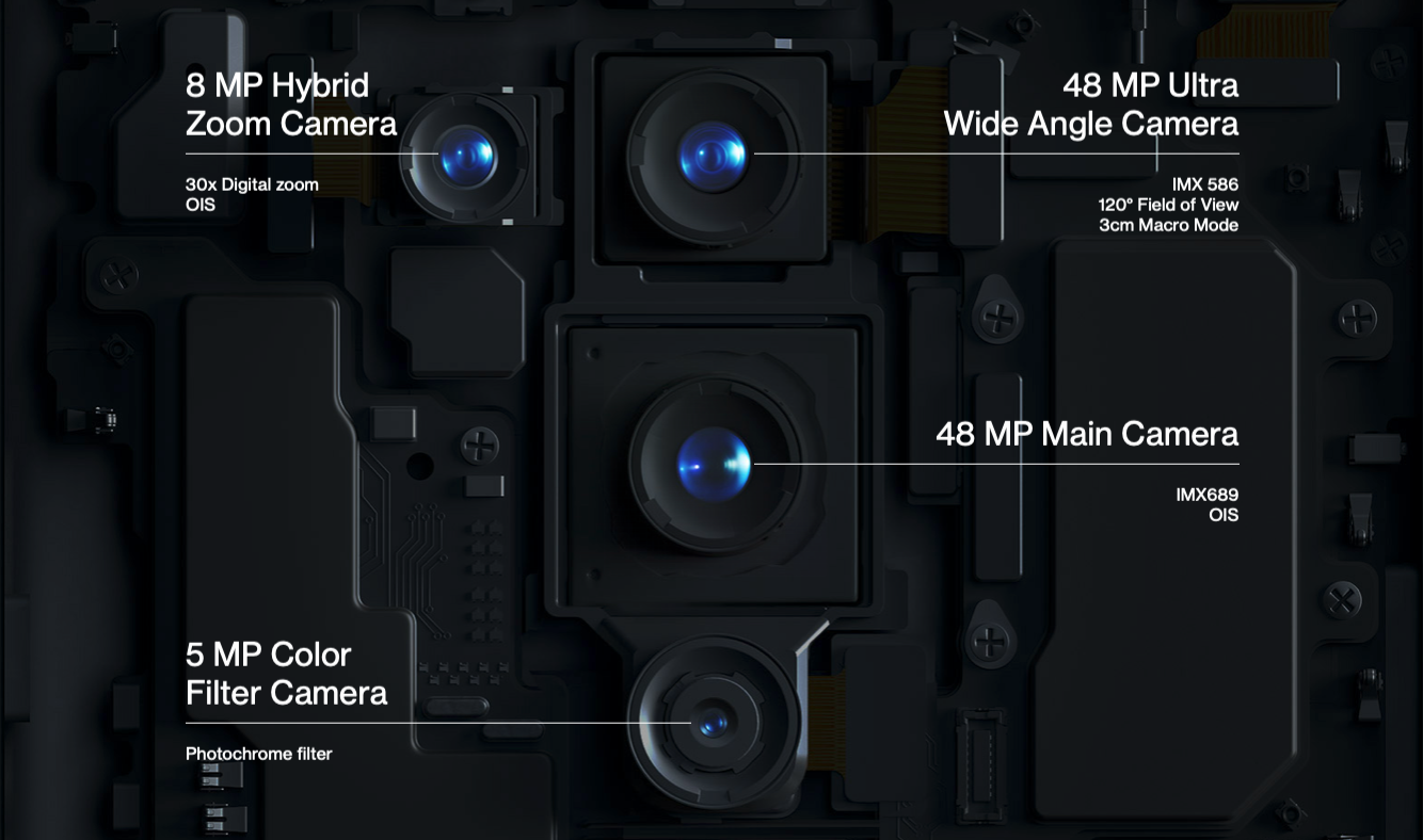 OnePlus Cameras