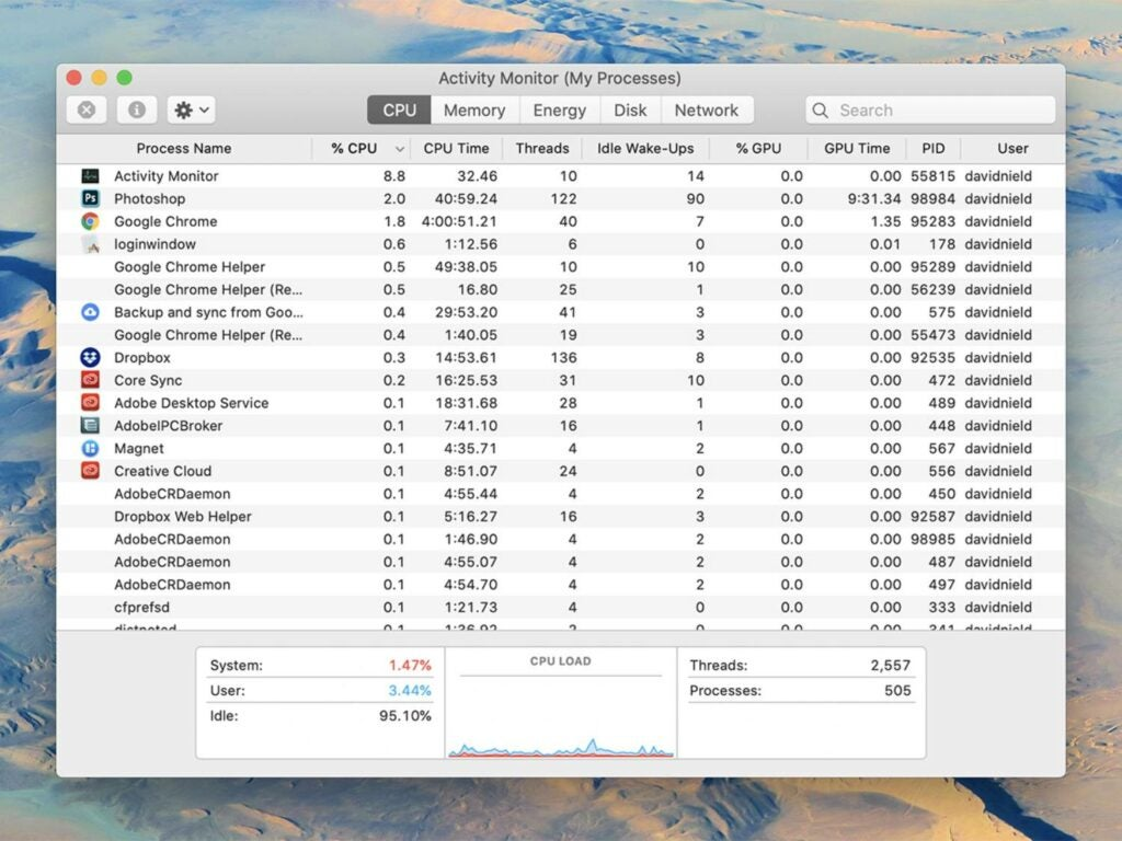 Activity Monitor on macOS