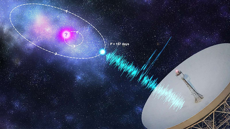 An artists interpretation of a telescope receiving radio bursts from deep space.