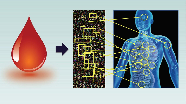SomaLogic protein technology