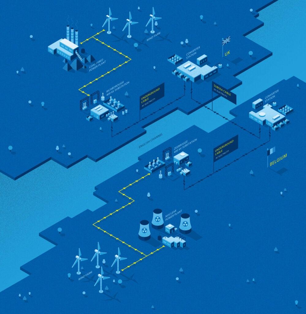 europe power grid