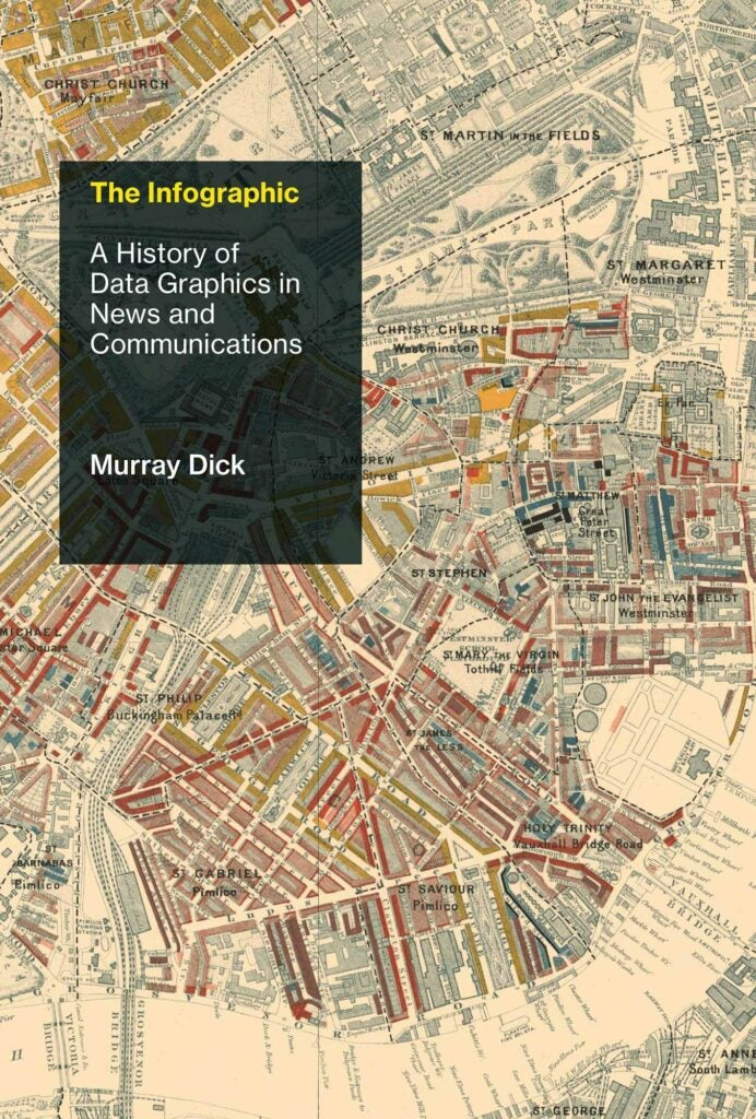 Murray Dick's book