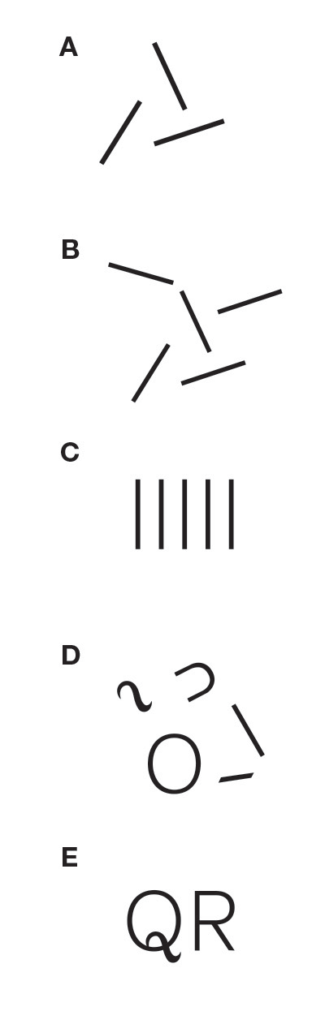 Types of aromatic complexity shown in figures