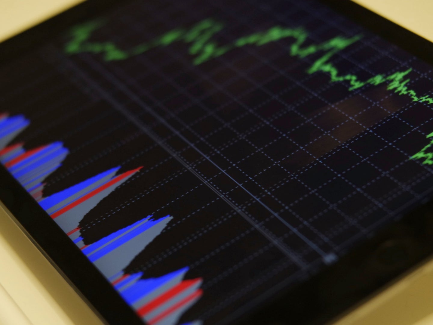 graphs showing stock prices