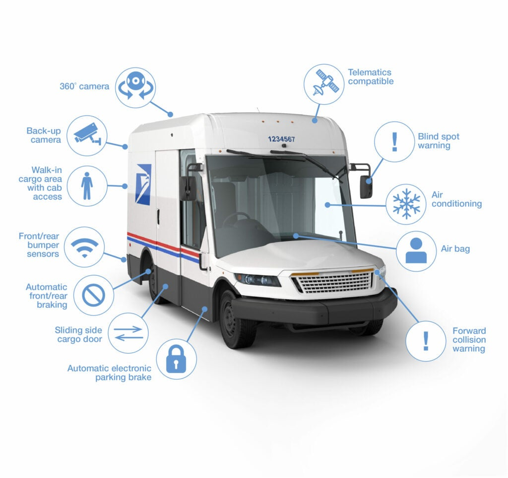 Diagram of features on the new USPS mail trucks made by OshKosh Defense